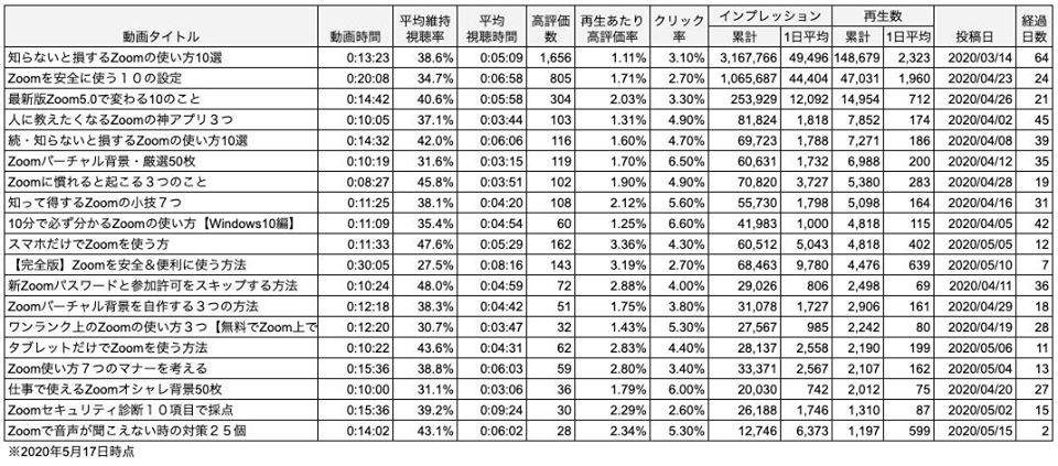 f:id:hajimeataka:20200522195930p:plain