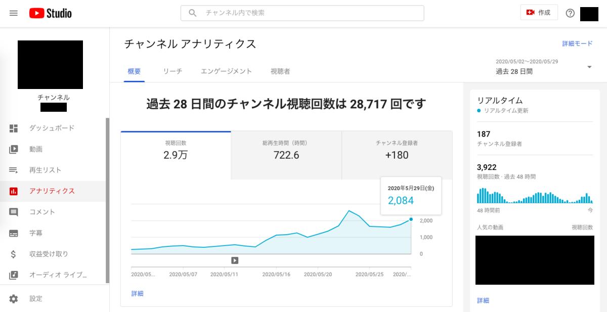 f:id:hajimeataka:20200531182912p:plain