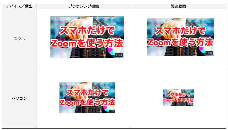 f:id:hajimeataka:20200531183425p:plain