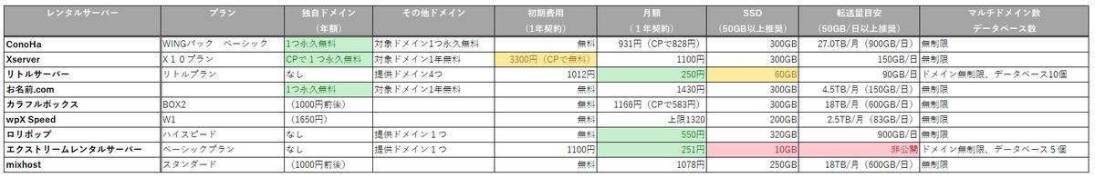 f:id:hajimete-ouen:20210509165804p:plain