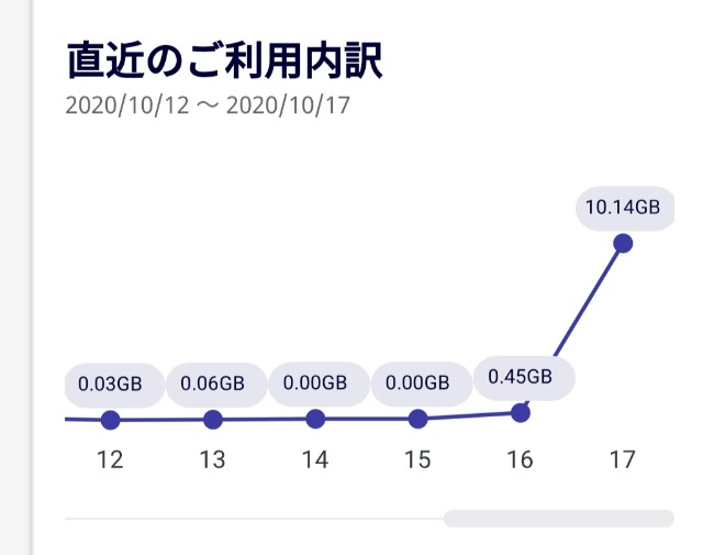 f:id:hakaiou20067:20201018112134j:image