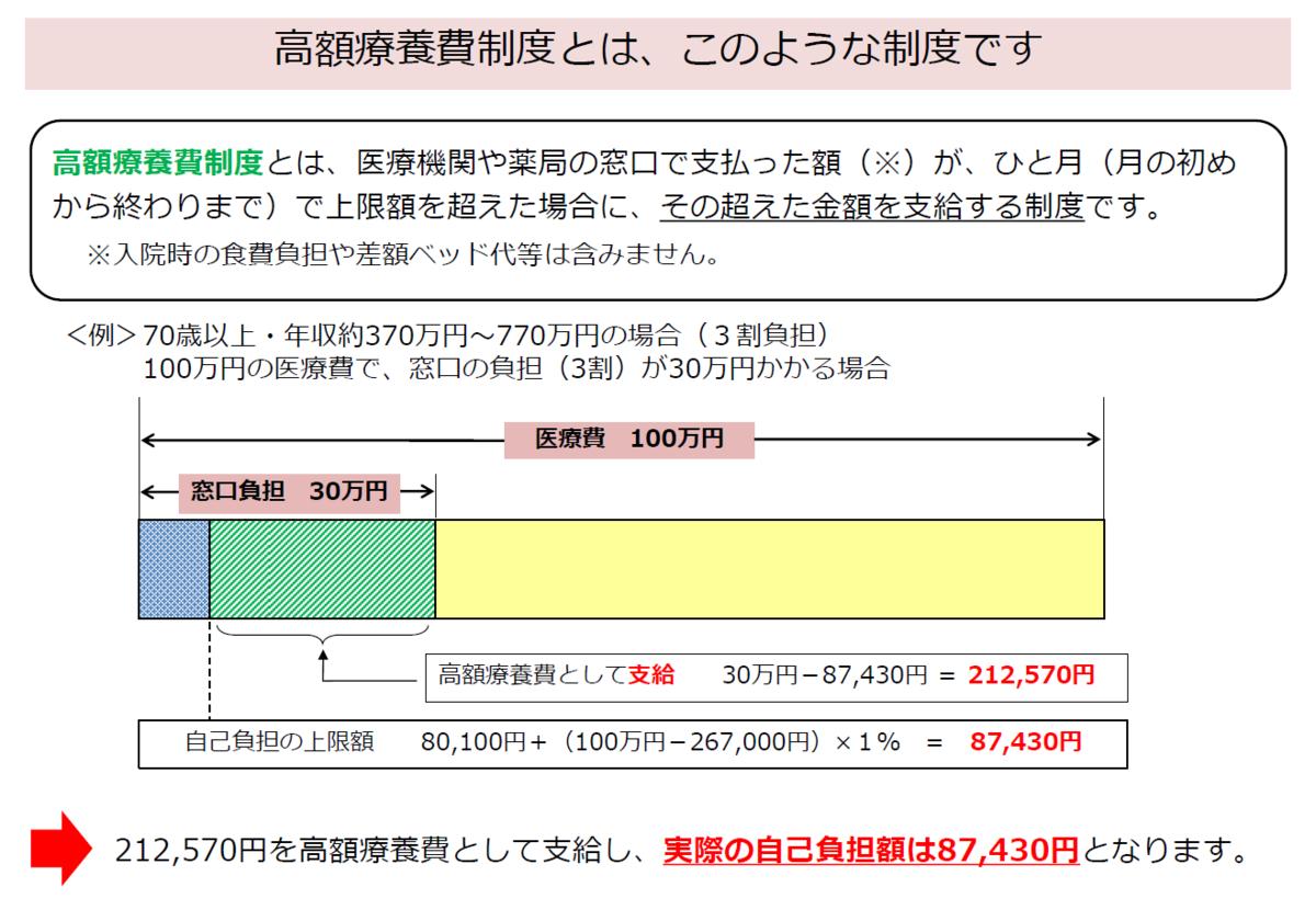 f:id:hakaiou20067:20201025142701p:plain