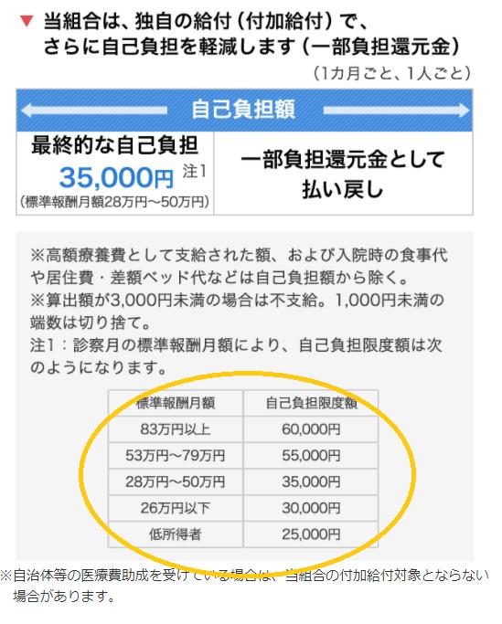 f:id:hakaiou20067:20201025144112p:plain