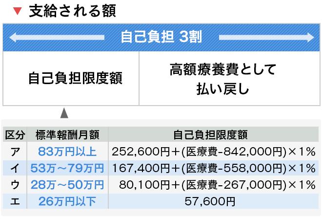 f:id:hakaiou20067:20201104172305p:plain