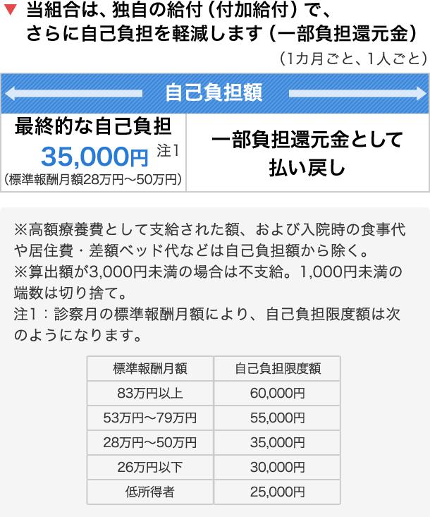 f:id:hakaiou20067:20201104172718p:plain