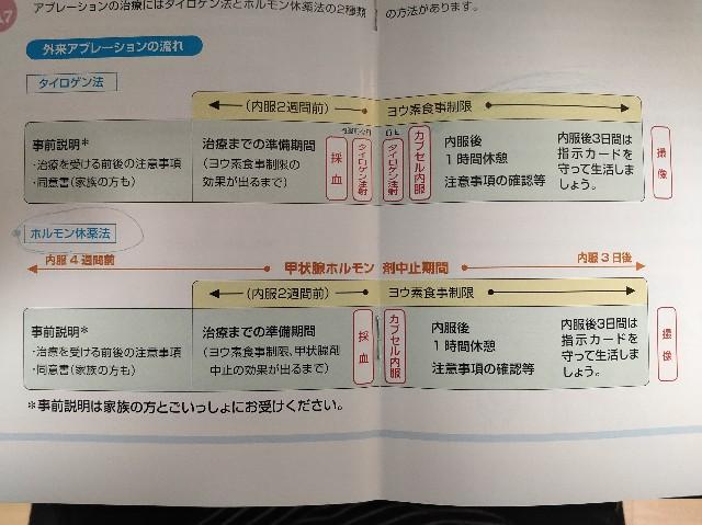 f:id:hakaiou20067:20201119230544j:image