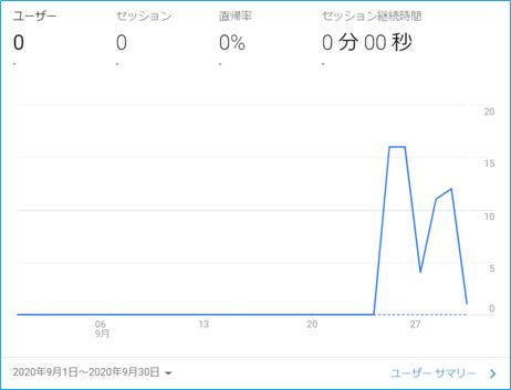 f:id:hakaiou20067:20201126062252p:plain