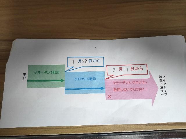 f:id:hakaiou20067:20210131092103j:image