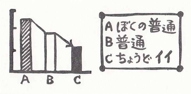 f:id:hakase39:20190831075921j:plain