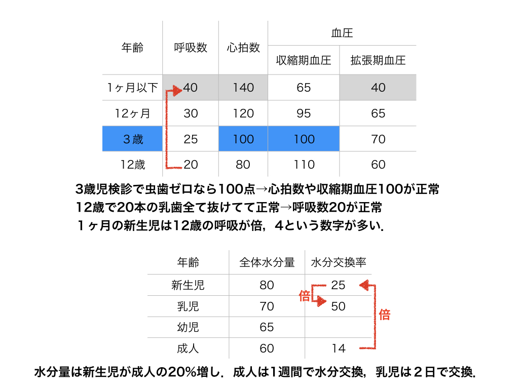 f:id:hakasenoorigami:20180515192045j:plain
