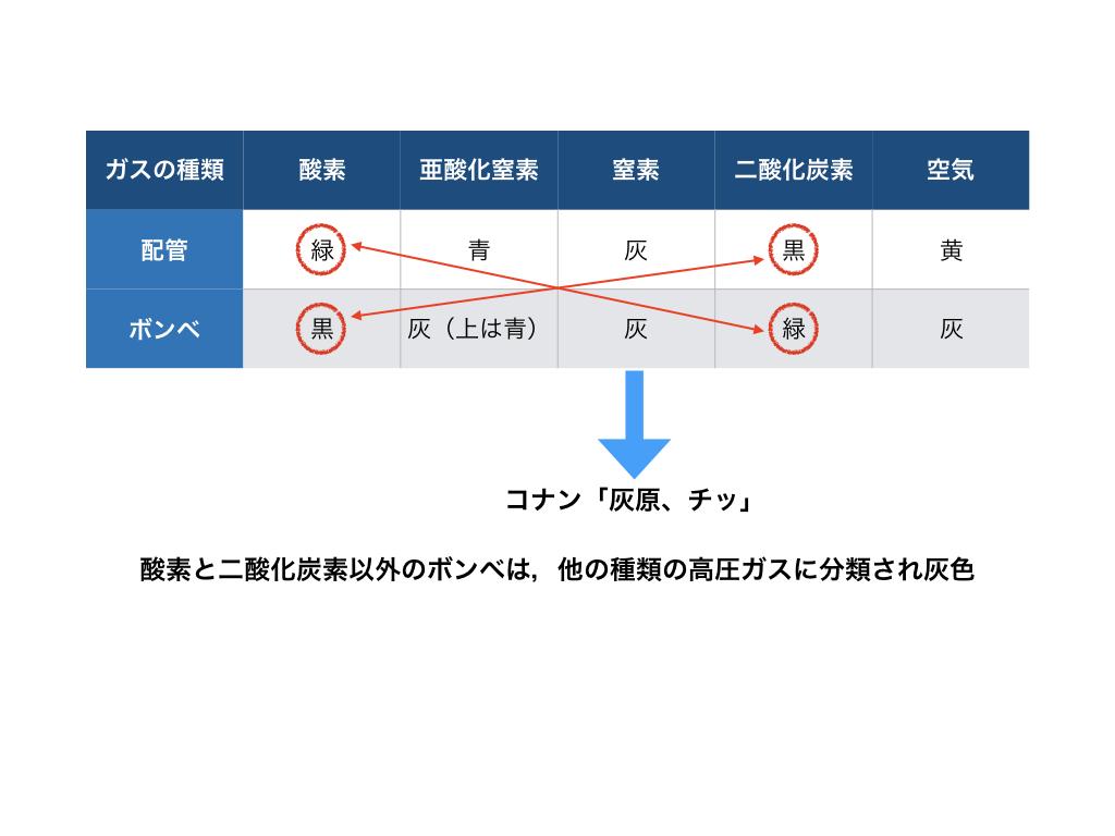 f:id:hakasenoorigami:20180515202056j:plain