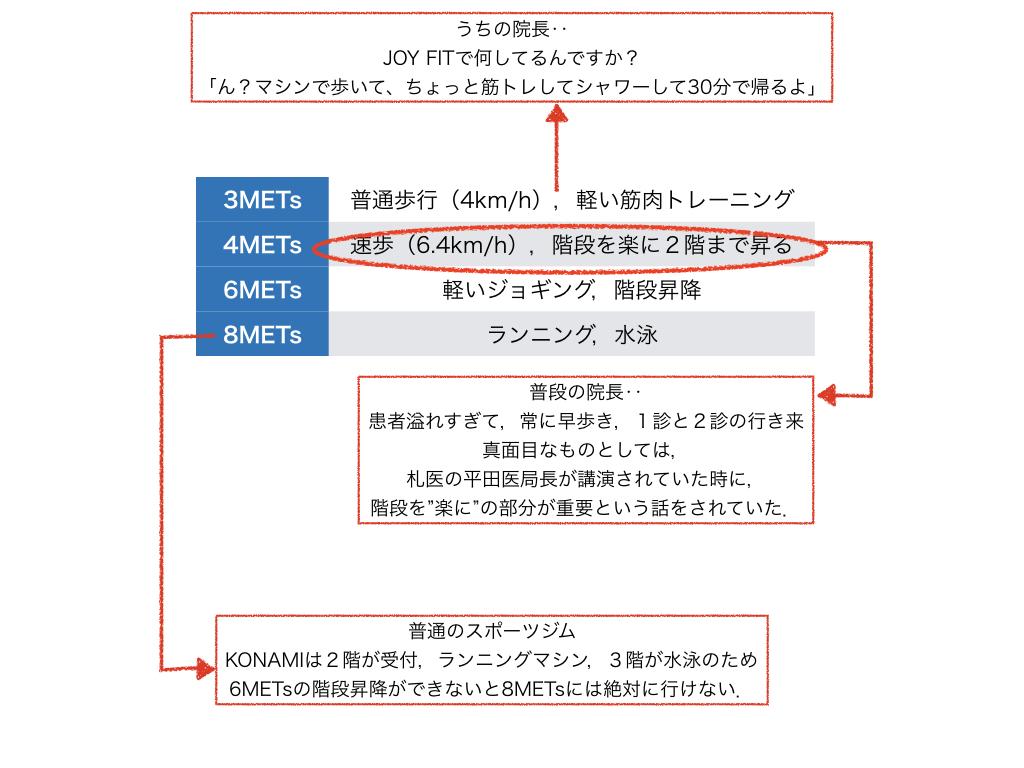 f:id:hakasenoorigami:20180525134549j:plain