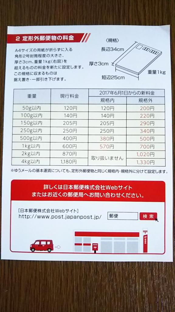 f:id:haken-no-osigoto:20170502133325j:plain