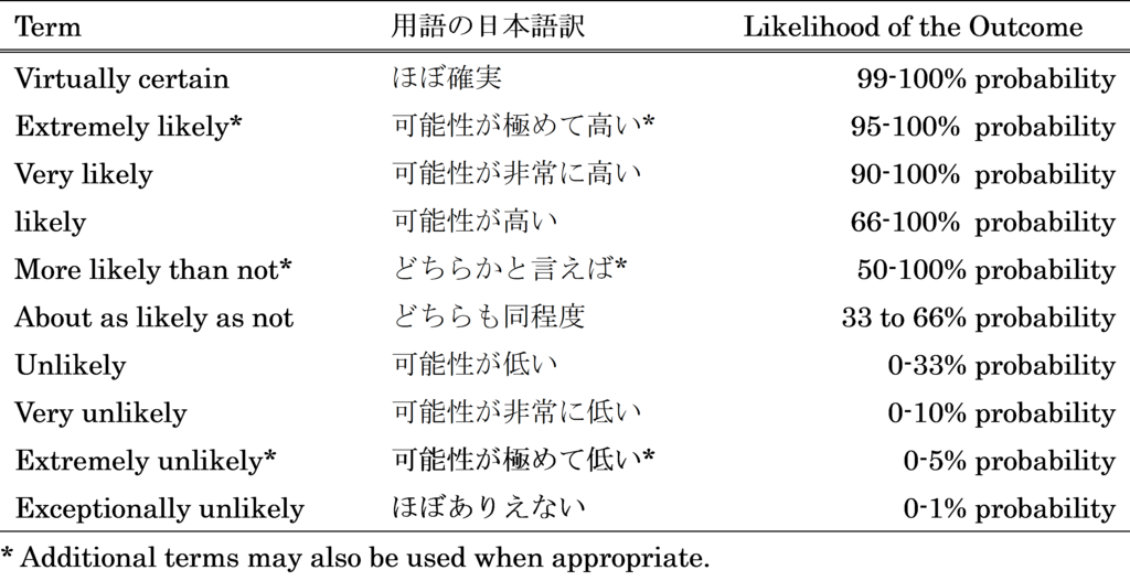 f:id:hakkirikuro:20170122222927p:plain
