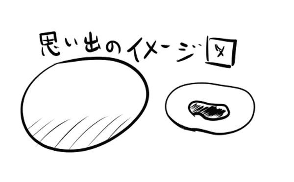 f:id:hakogawagurume:20170309084556j:plain