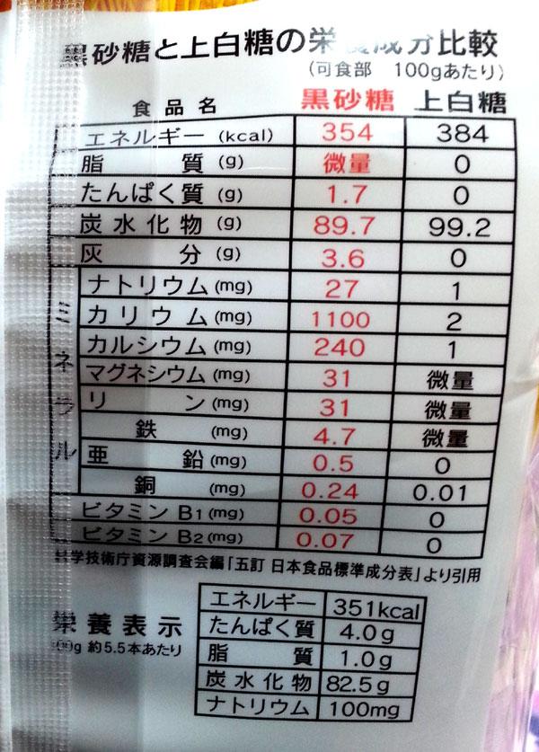 f:id:hakogawagurume:20170404103354j:plain