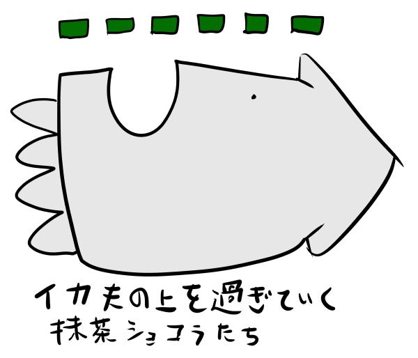 f:id:hakogawagurume:20171117221250j:plain