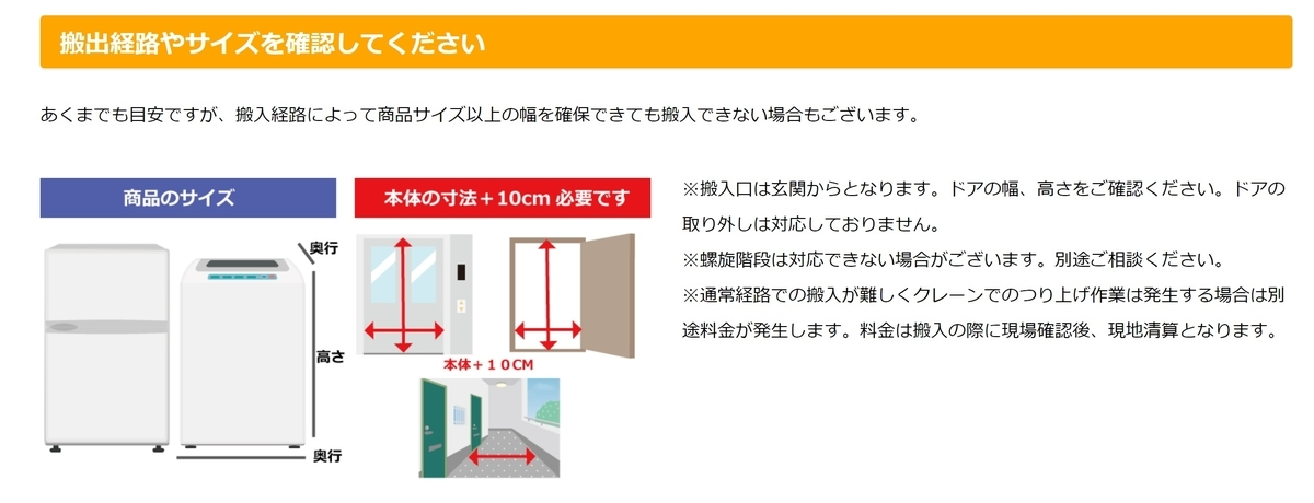 家電レンタルのレントイットのイメージ画像