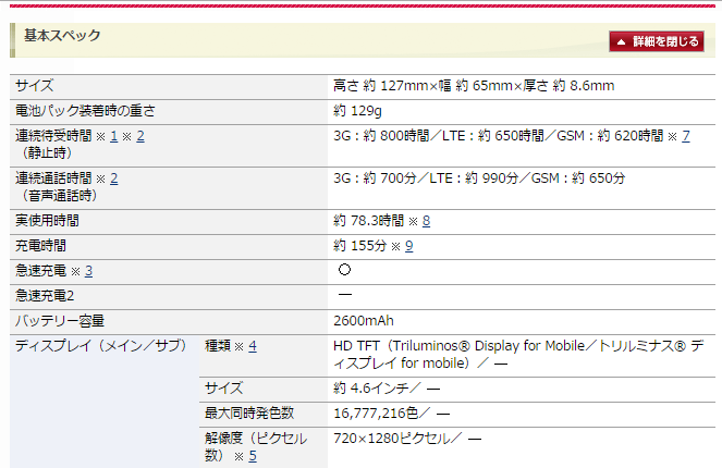 「Xperia Z3 Compact (SO-02G)」スペック