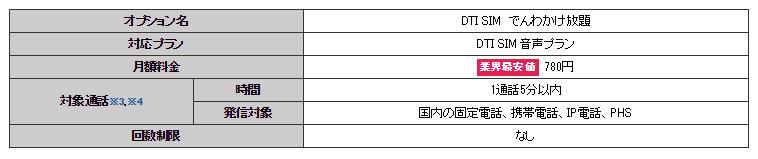 f:id:hakoroid:20160526012452j:plain