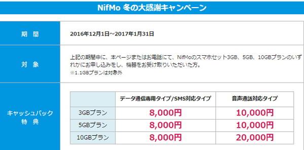NifMo 冬の大感謝キャンペーン