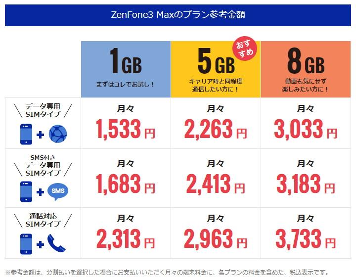 DMMモバイルより「ZenFone 3 Max」を購入した場合の月額料金
