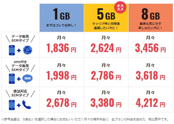 「ZenFone 4 Max (ZC520KL)」の月額料金