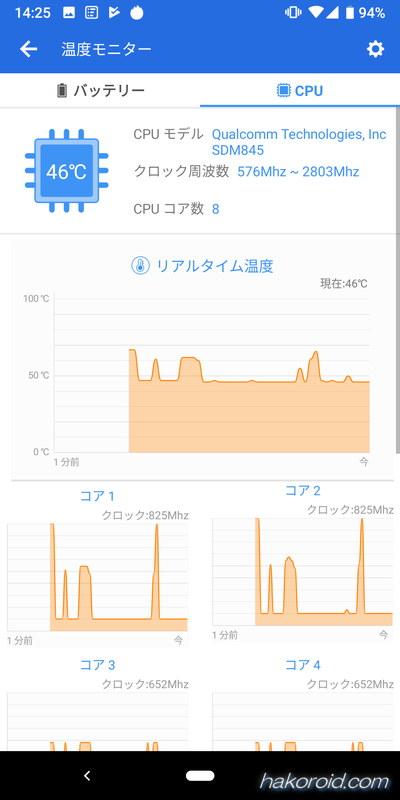 温度モニター