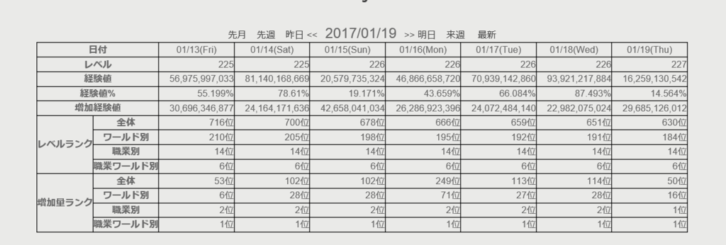 f:id:haku0915:20170208200809p:plain
