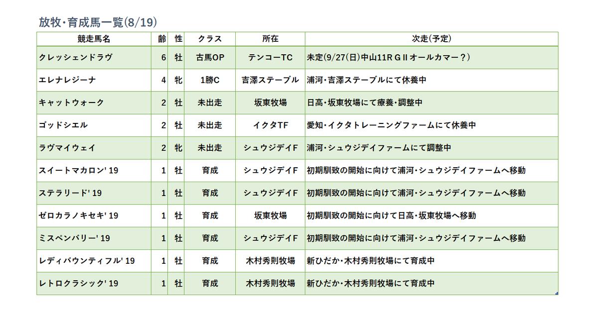 f:id:haku_san:20200819211857p:plain