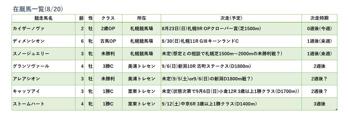 f:id:haku_san:20200820201206p:plain