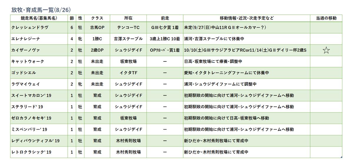 f:id:haku_san:20200826195735p:plain