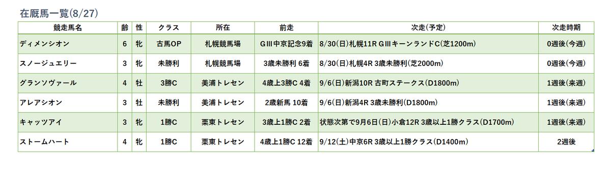 f:id:haku_san:20200827194440p:plain