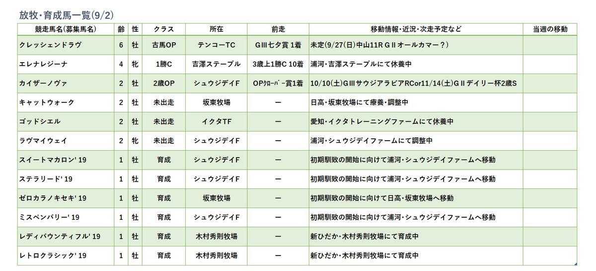 f:id:haku_san:20200903145139p:plain