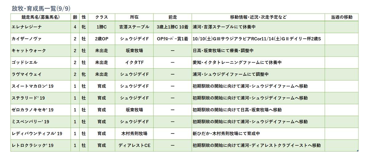 f:id:haku_san:20200911095207p:plain
