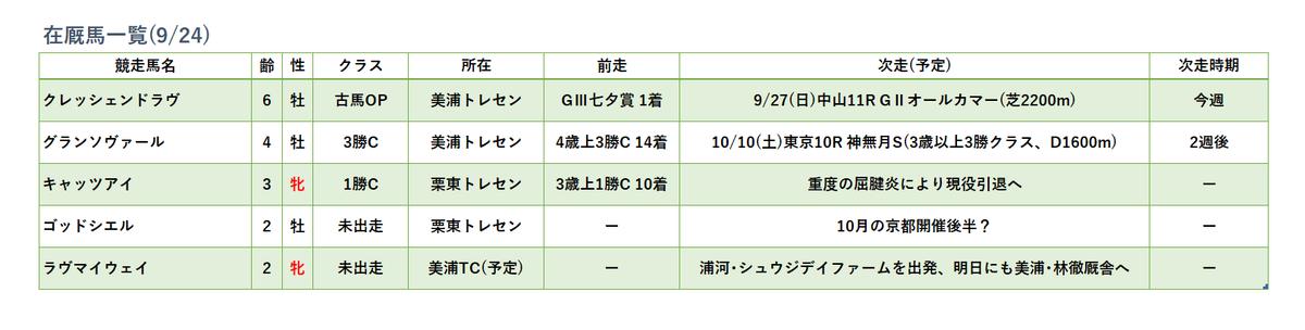 f:id:haku_san:20200924192708p:plain