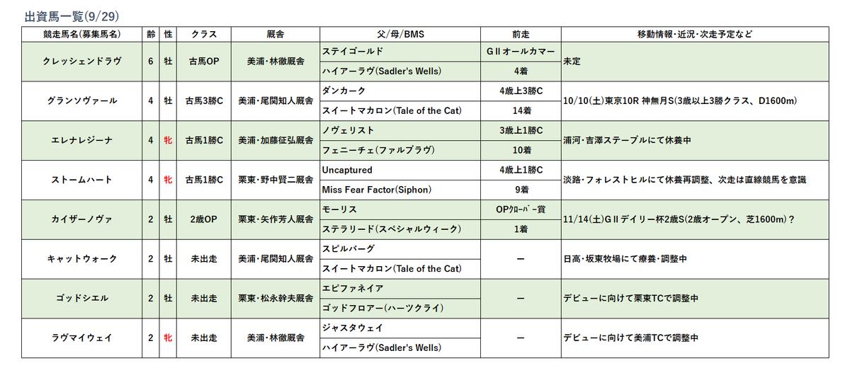 f:id:haku_san:20201001225518p:plain