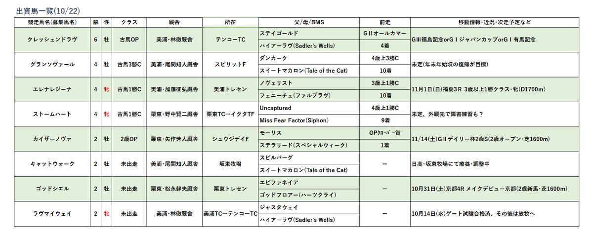 f:id:haku_san:20201022201801p:plain