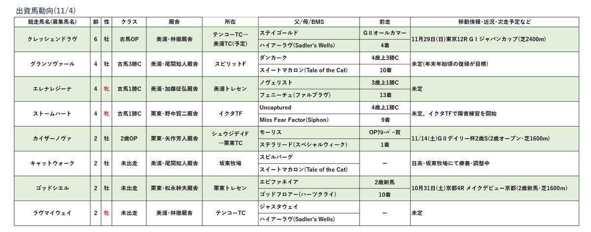 f:id:haku_san:20201104210622p:plain