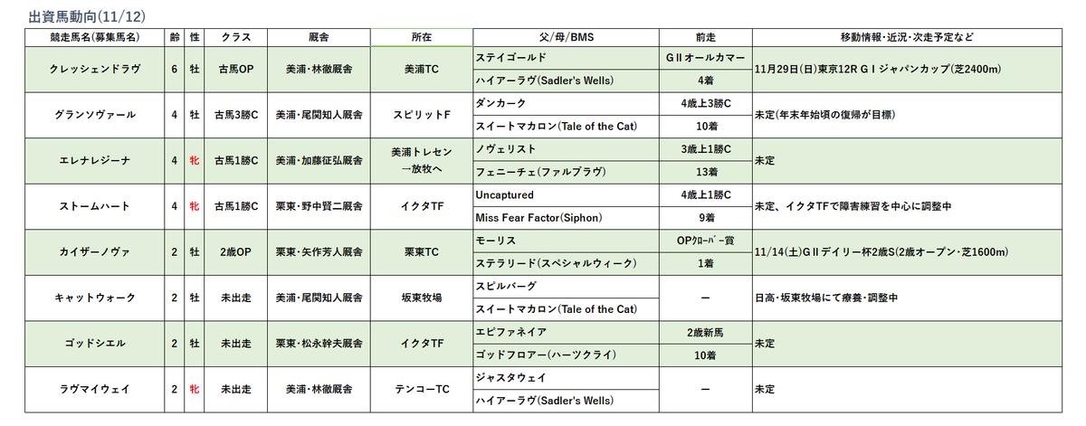 f:id:haku_san:20201113223253p:plain