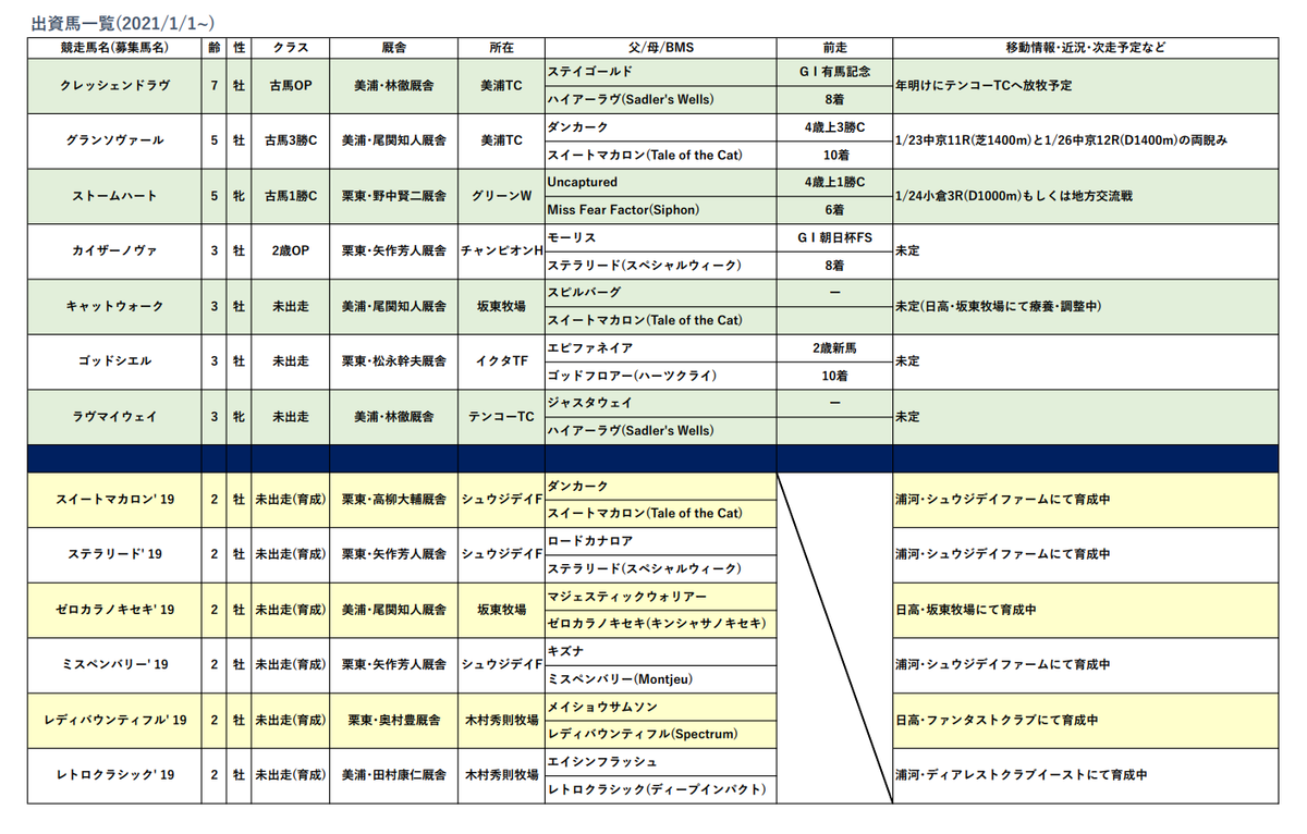 f:id:haku_san:20201228140221p:plain