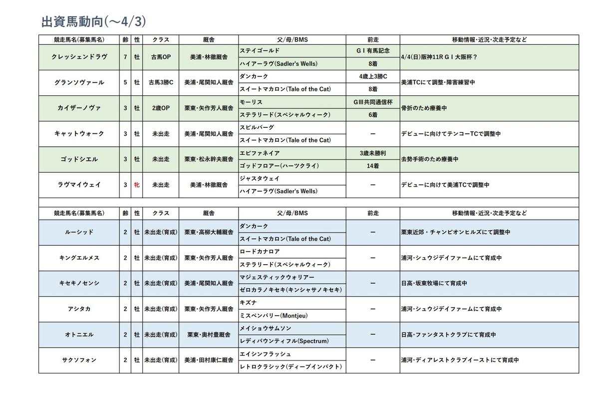 f:id:haku_san:20210403100342j:plain