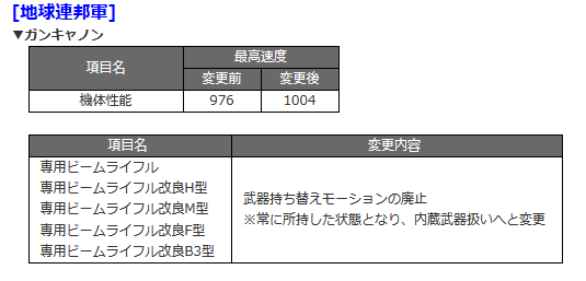 f:id:hakugeki:20171013230859p:plain
