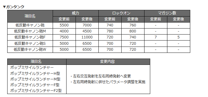 f:id:hakugeki:20171013231503p:plain