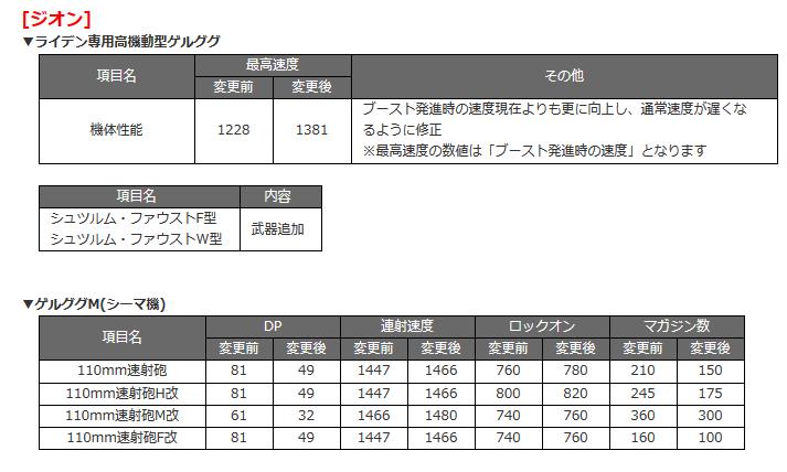 f:id:hakugeki:20171013232829p:plain