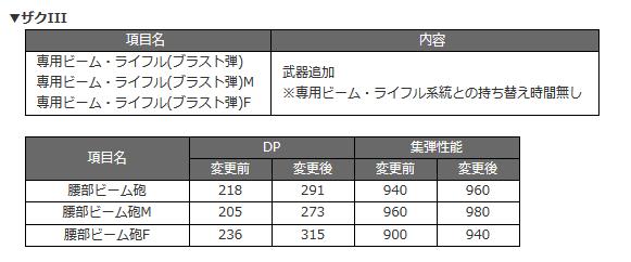 f:id:hakugeki:20171013233120p:plain