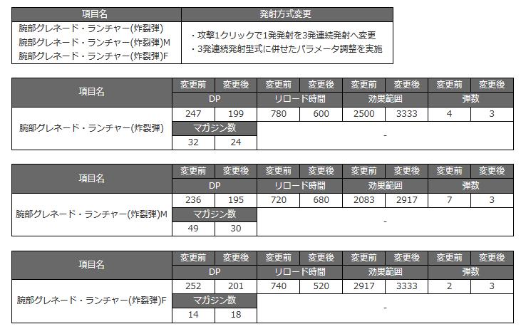 f:id:hakugeki:20171013233418p:plain