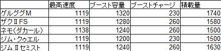 f:id:hakugeki:20171117234903j:plain