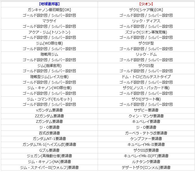 f:id:hakugeki:20171201203145j:plain