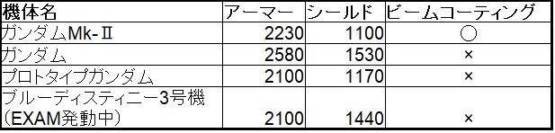 f:id:hakugeki:20180403230035j:plain